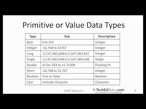 Excel VBA Data Types: The Complete Guide To 15 Important