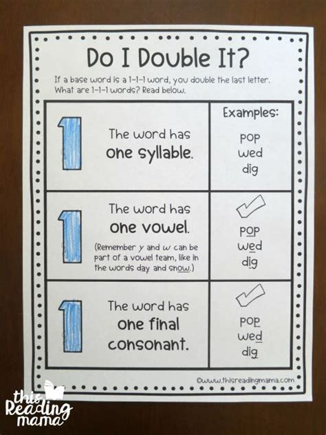 1-1-1 Doubling Rule Printables | Doubling rule, Doubling