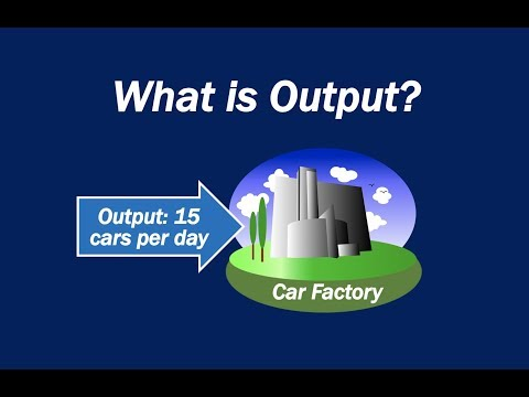 5 input and output devices